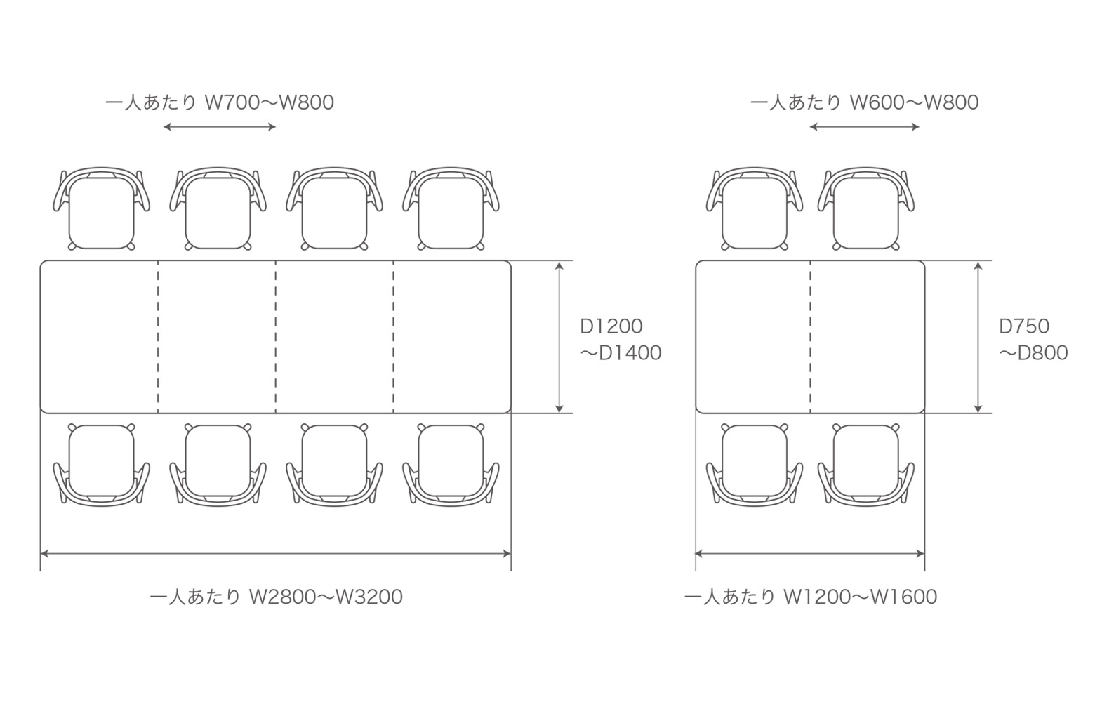 オフィスレイアウト作成マニュアル / 東京のオフィスデザインならwork kit
